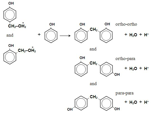 chemical systhesis