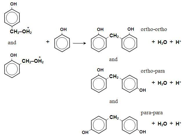 Phenolic Novolac And Resol Resins - Phenolic thermosetting resin